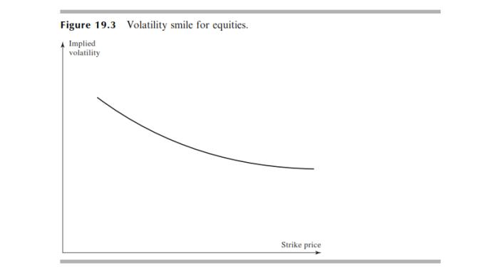 volatility smile2